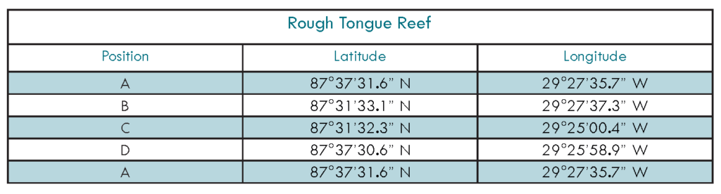 Rough Tongue Reef Coordinates Table